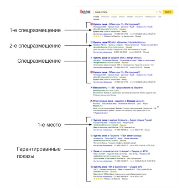 Контекстная реклама от яндекс директ на сайте