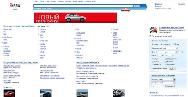 Настройка медийной рекламы Яндекс.Авто